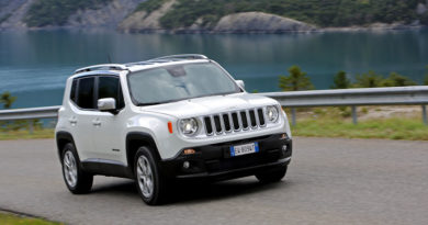 weekend SUV Jeep Renegade