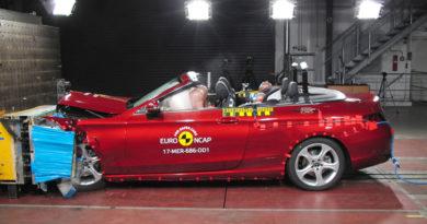 Sicurezza auto 5 stelle
